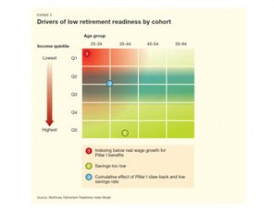 RetirementGraph2