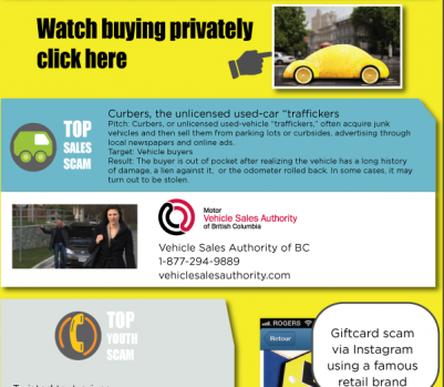 BBB_scams_infographic-final
