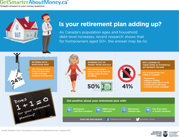 92-11-001 Infogr_Retirement_FINAL_WEB