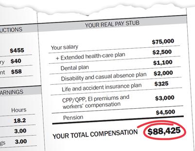 compensation_April2013