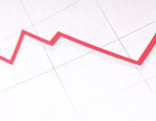 market_graph_322