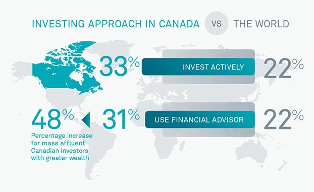 investor-pulse-canada-f2
