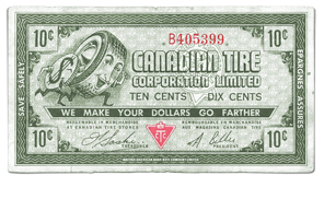 The Canadian Tire Archives