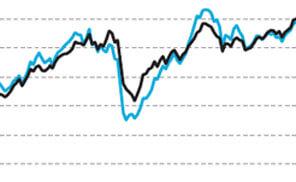 Small Cap Stocks 296