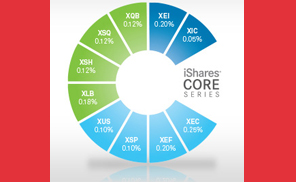 iShares_Core_ETFs_296