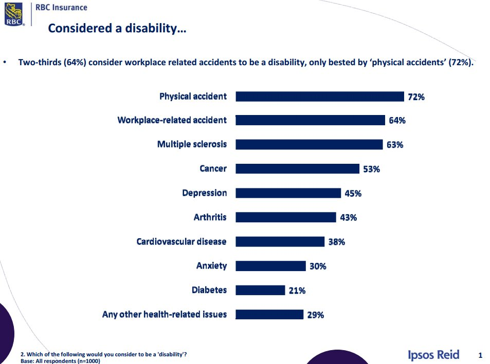 disability_insurance_poll