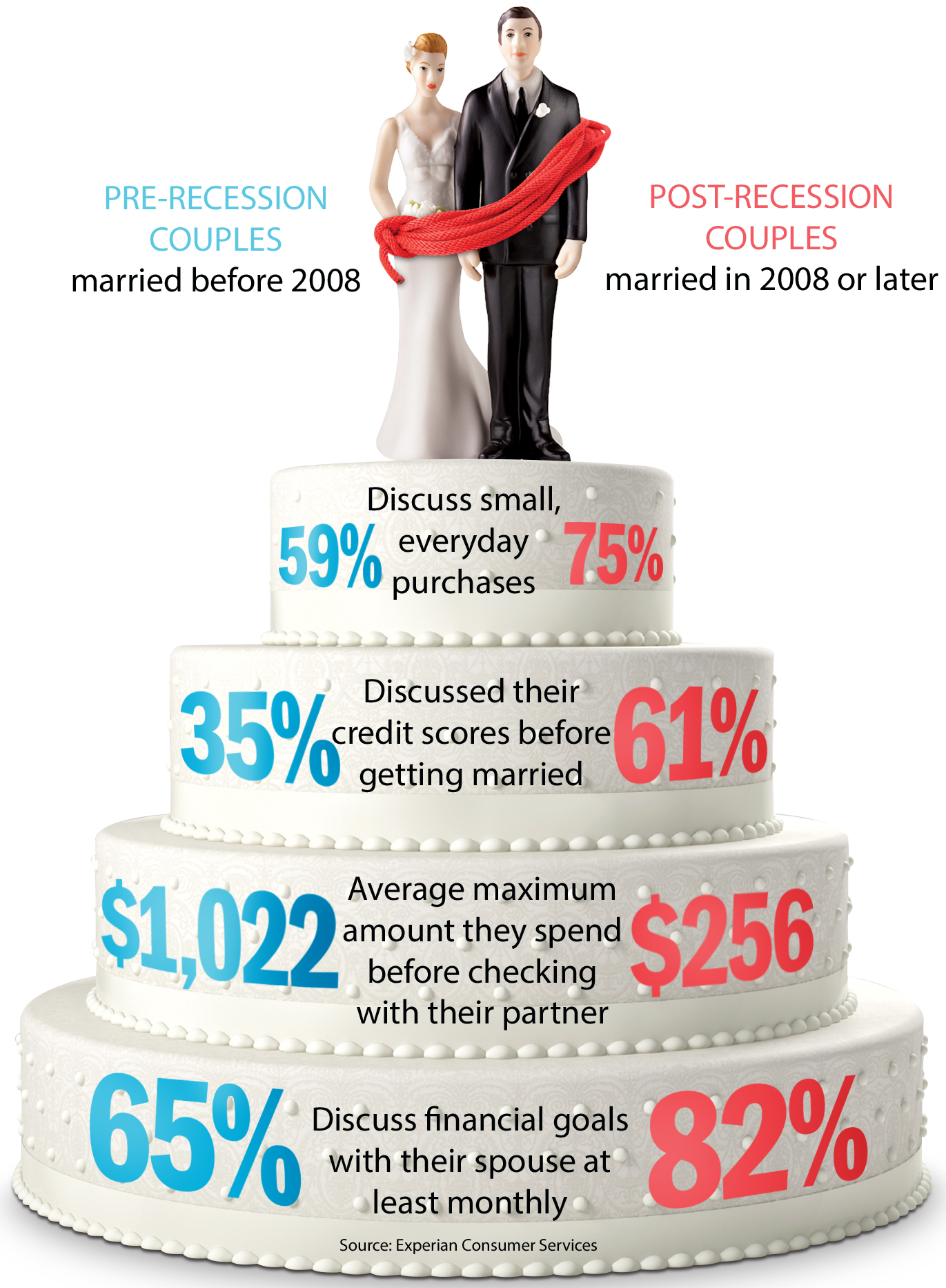 MoneySense_Financial_Crisis_Marriage