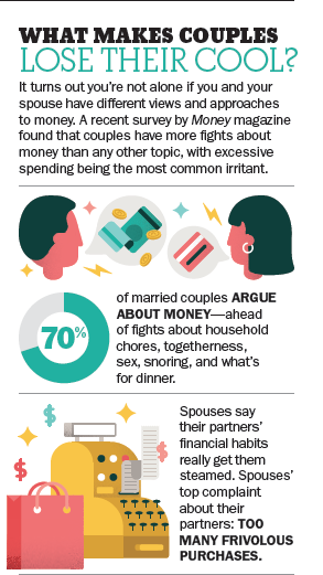 What makes couples fight over money part 1