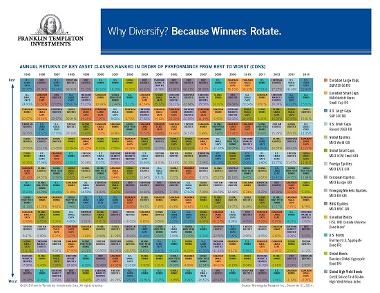 Franklin Templeton Why Diversify_low resolution-2.jpg