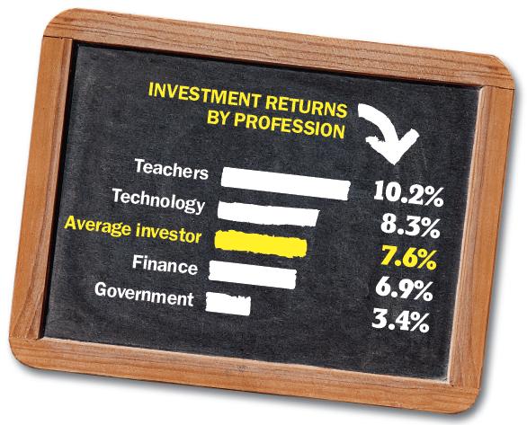 best investors
