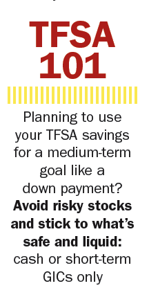 TFSA tip