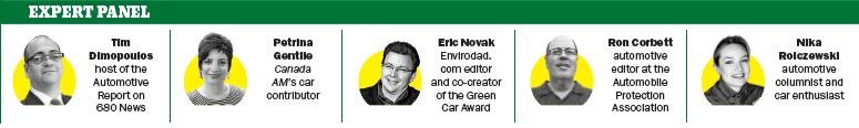 Automotive expert panel