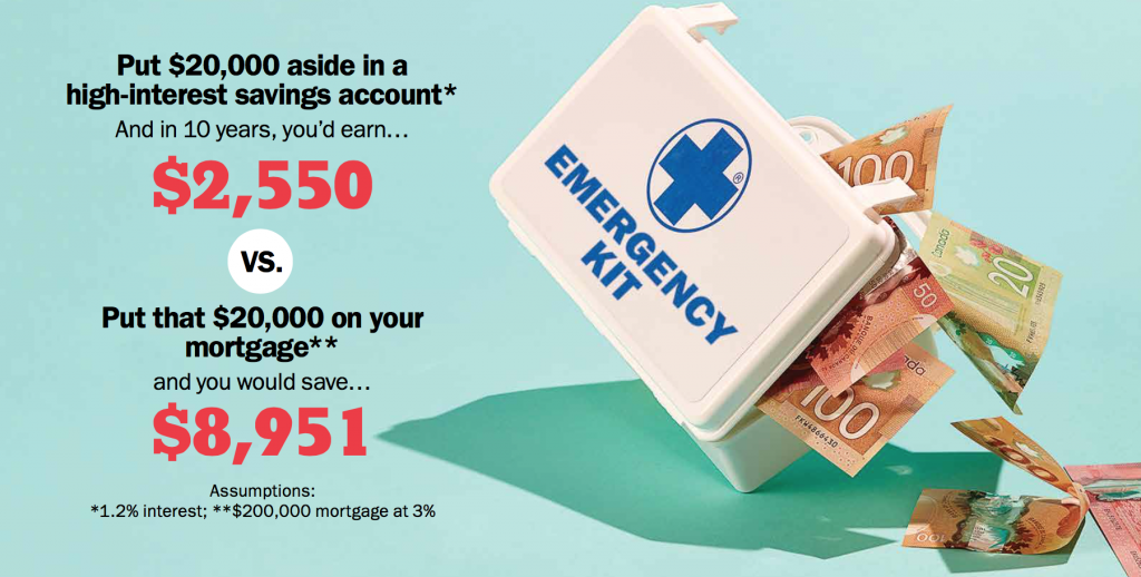 Why you should cash out your emergency fund