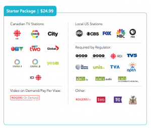 Click here to view the channels Rogers is offering as part of its skinny basic cable package.