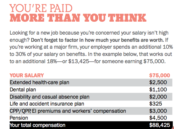 You're paid more than you think