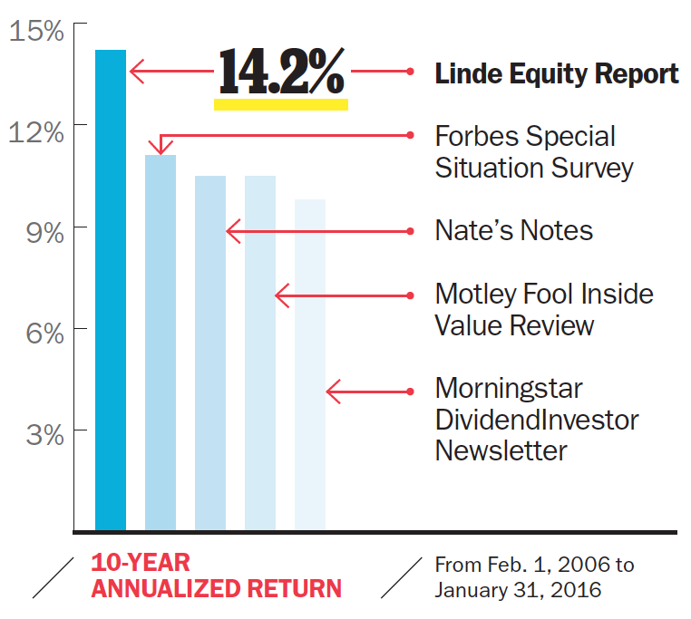Investment newsletters that really pay off