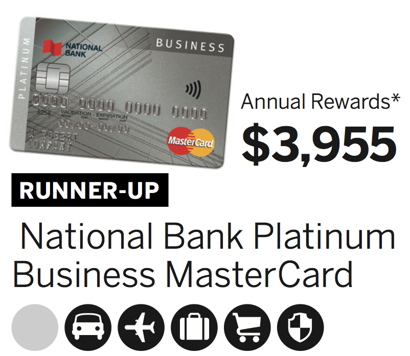 Bmo Credit Card For Business Choice Image - Card Design And Card ...