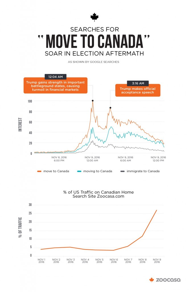 US-Election-Aftermath-02