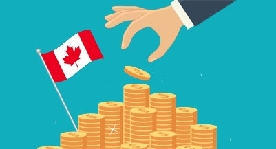 canadian etf