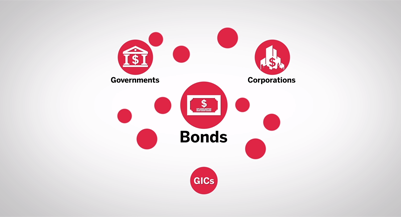 fixed income vid_2_401
