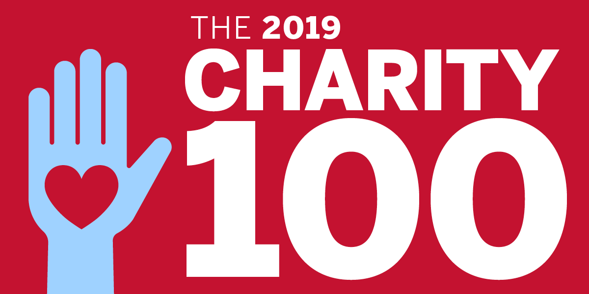 Best Charities 2019 Canada's top rated charities 2019: Best by category   MoneySense