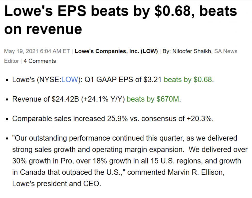 information about Lowe's stock EPS